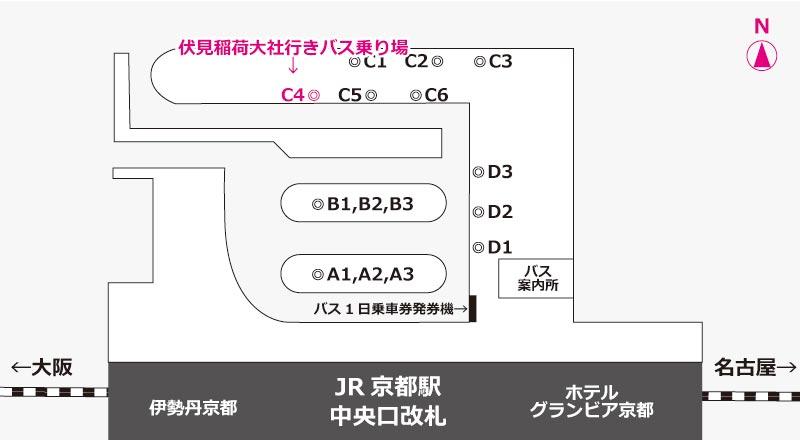 京都駅から伏見稲荷大社へ行くバス乗り場マップ